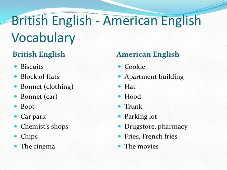 How to Speak American English How to Speak American English new pics