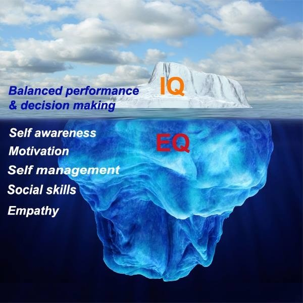 Top skills that can never be automated or outsourced