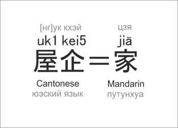 cantonese final particals