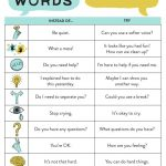 Better words to use in Classroom for teachers